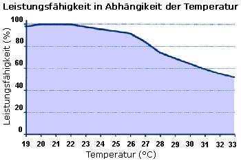 klimatechnik-klimatisierung_schema