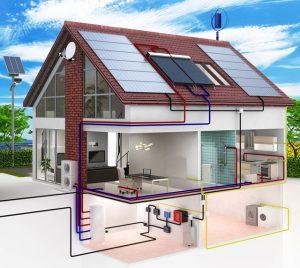 Solare Wärmeerzeugung Niedrigenergiehaus